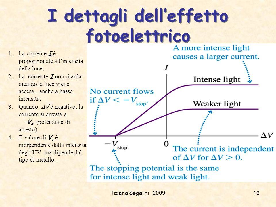 I dettagli dell'effetto fotoelettrico