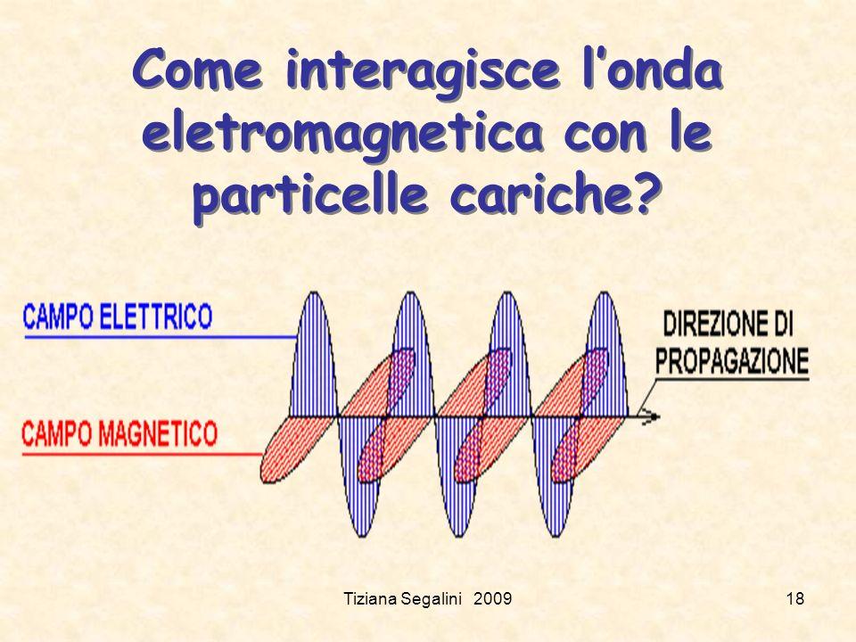 Come interagisce l'onda eletromagnetica con le particelle cariche