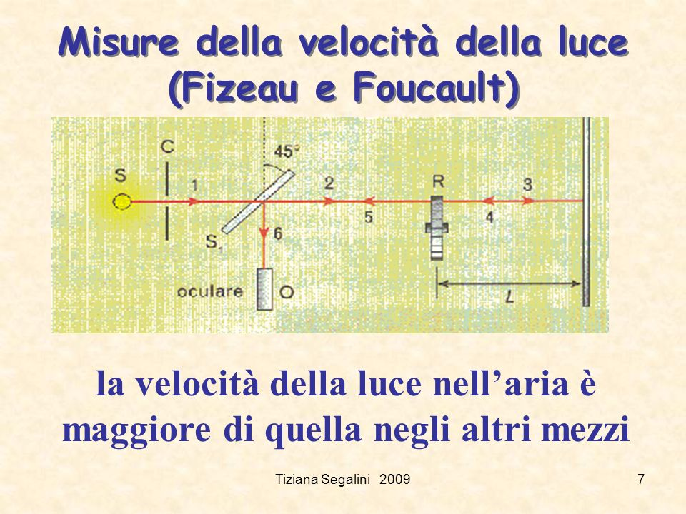 Misure della velocità della luce (Fizeau e Foucault)