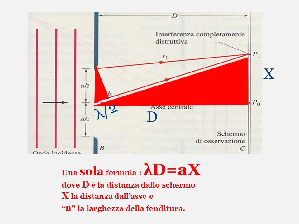 X λ/2. D.