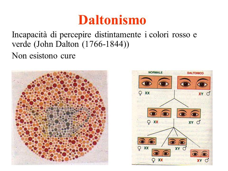 Daltonismo Incapacità di percepire distintamente i colori rosso e verde (John Dalton (1766-1844)) Non esistono cure.