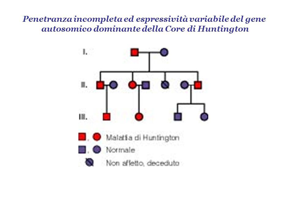 Penetranza incompleta ed espressività variabile del gene
