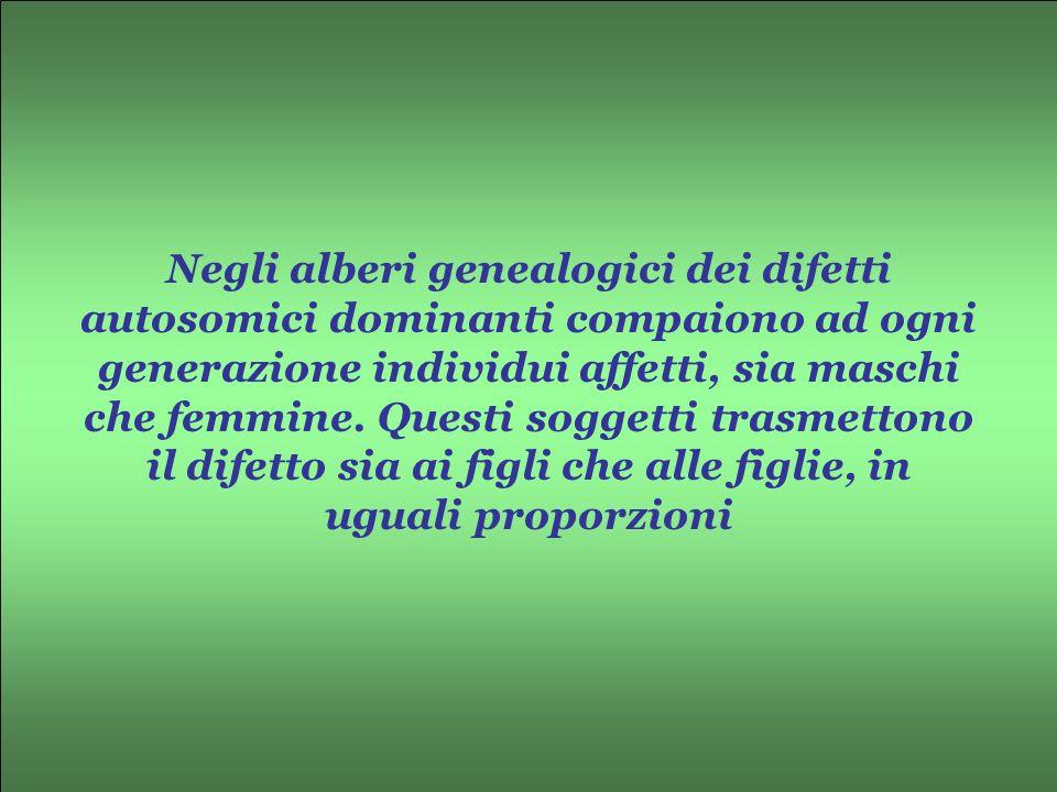 Negli alberi genealogici dei difetti autosomici dominanti compaiono ad ogni generazione individui affetti, sia maschi che femmine.