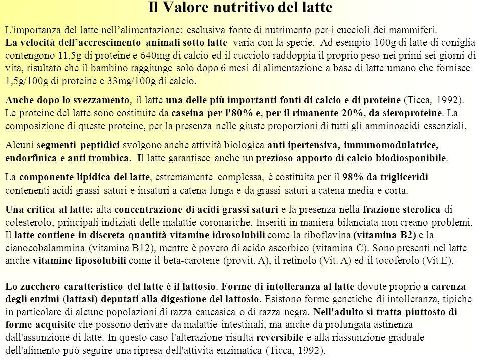 Il Valore nutritivo del latte