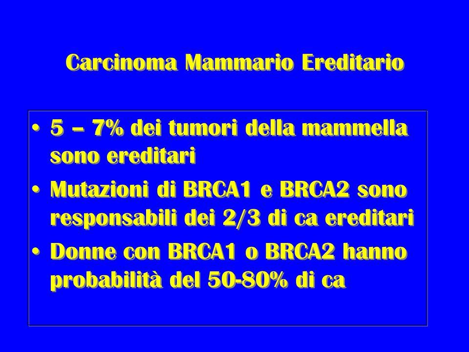 Carcinoma Mammario Ereditario