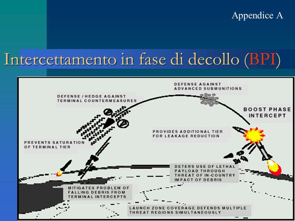 Intercettamento in fase di decollo (BPI)