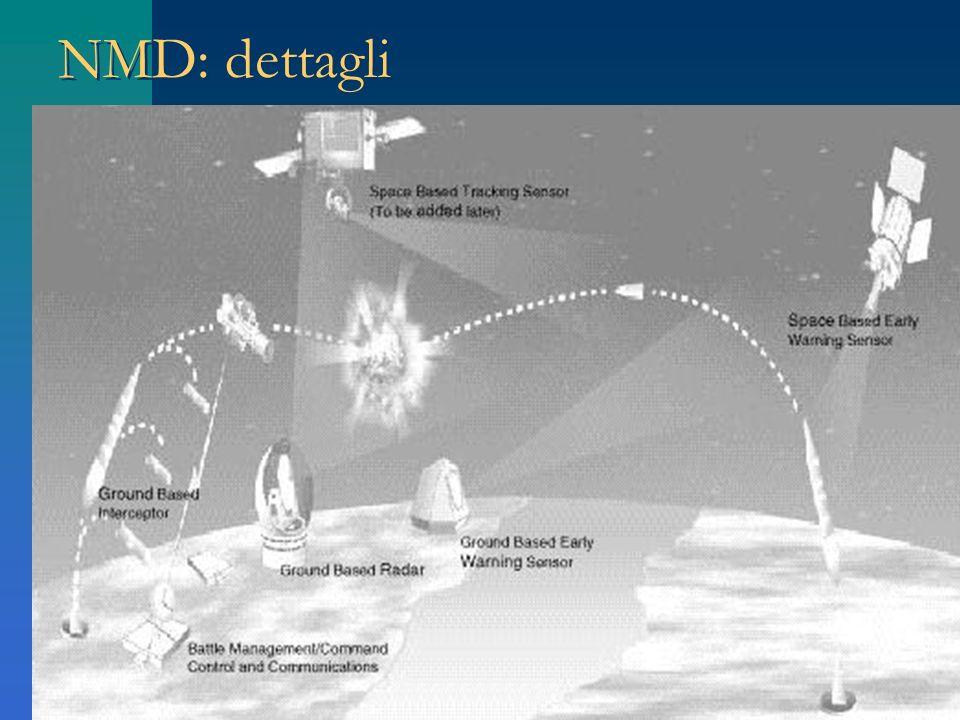NMD: dettagli
