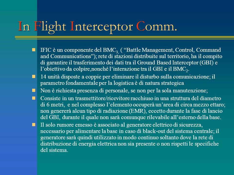 In Flight Interceptor Comm.