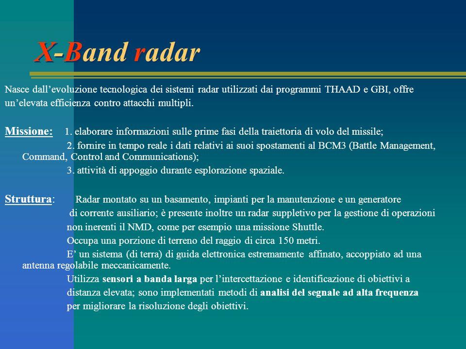 X-Band radar Nasce dall'evoluzione tecnologica dei sistemi radar utilizzati dai programmi THAAD e GBI, offre.