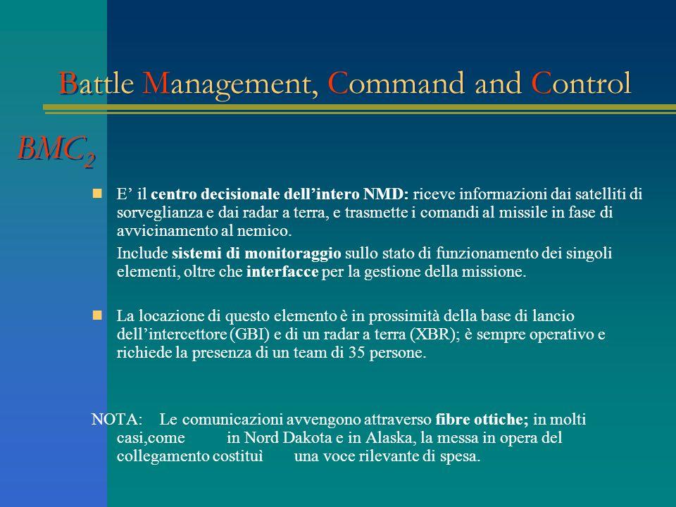 Battle Management, Command and Control BMC2