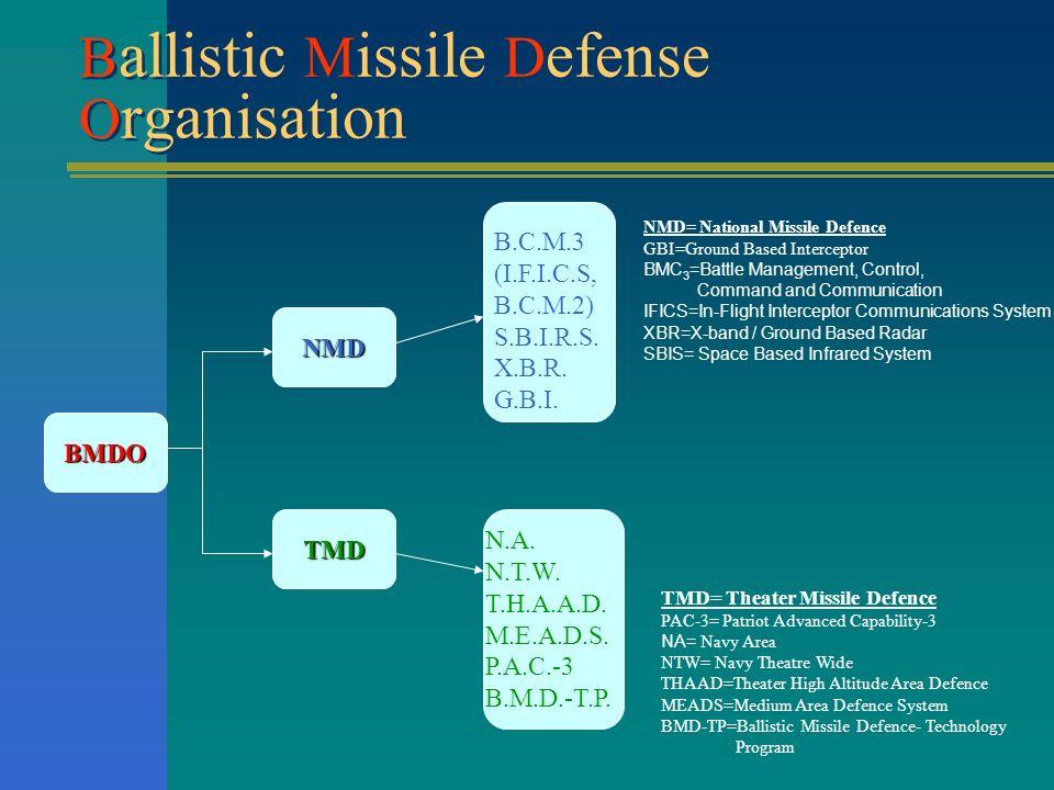 Ballistic Missile Defense Organisation
