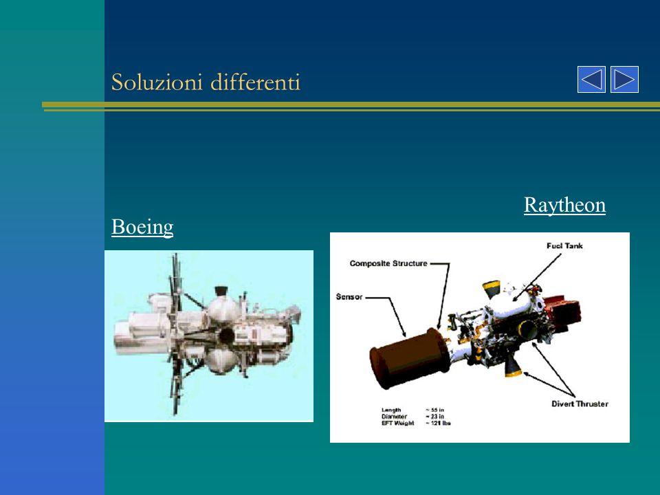 Soluzioni differenti Raytheon Boeing