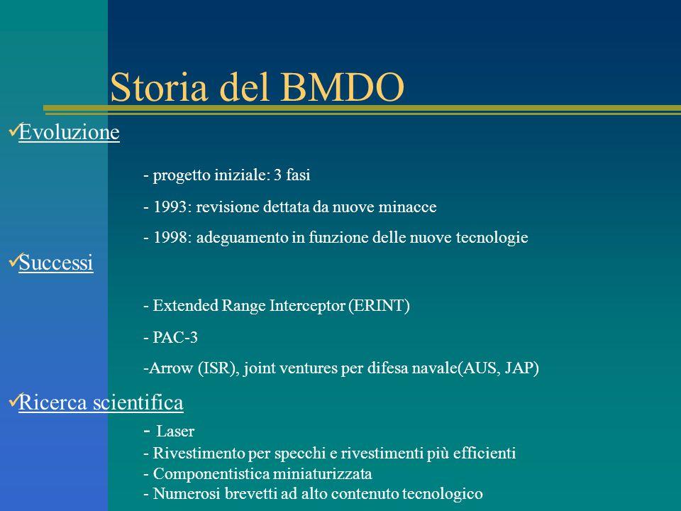 Storia del BMDO Evoluzione - progetto iniziale: 3 fasi Successi