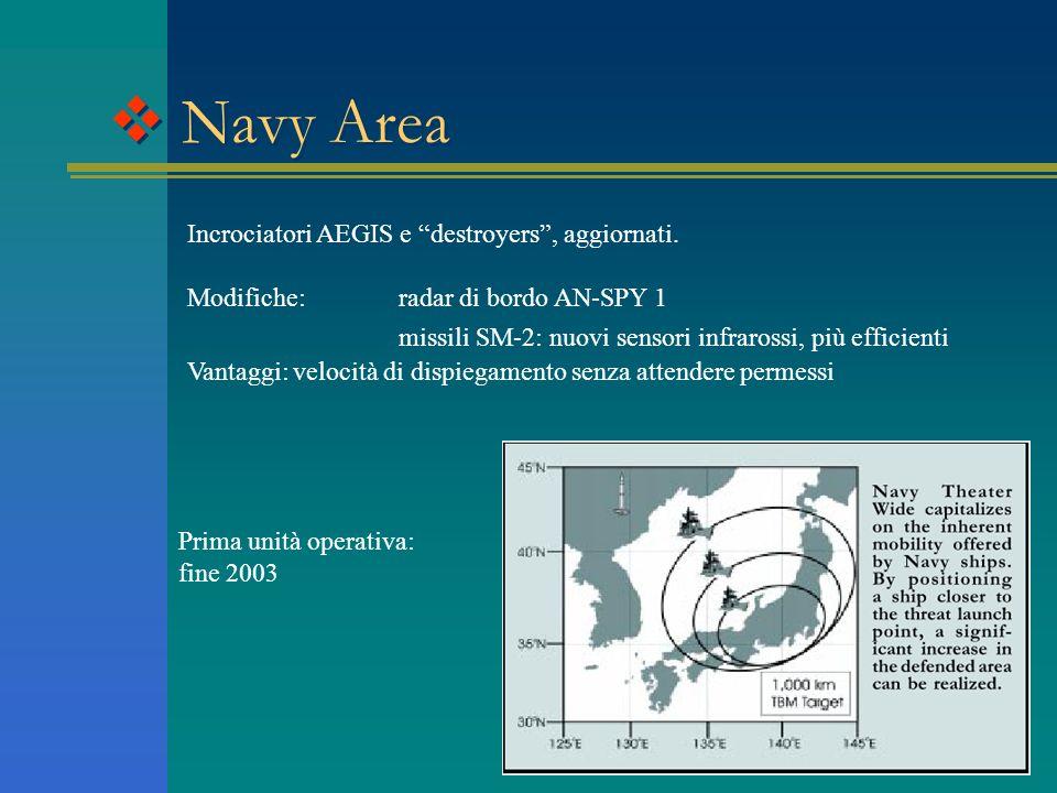 Navy Area missili SM-2: nuovi sensori infrarossi, più efficienti