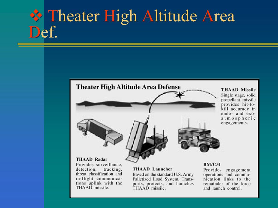 Theater High Altitude Area Def.