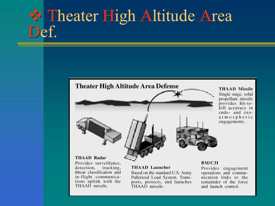Theater High Altitude Area Def.