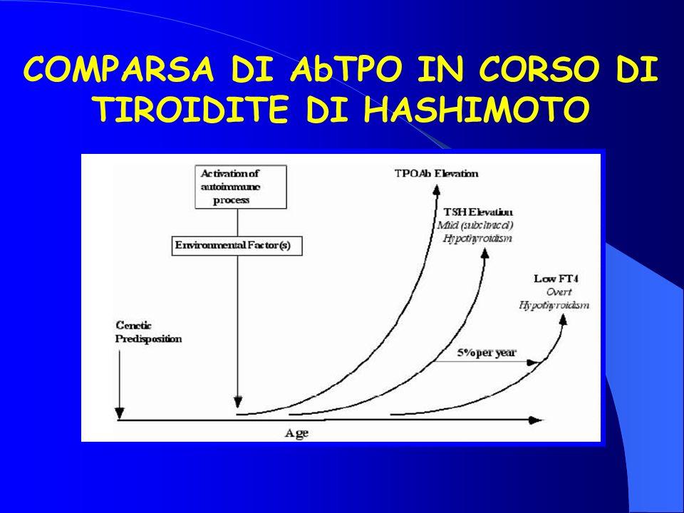 COMPARSA DI AbTPO IN CORSO DI TIROIDITE DI HASHIMOTO
