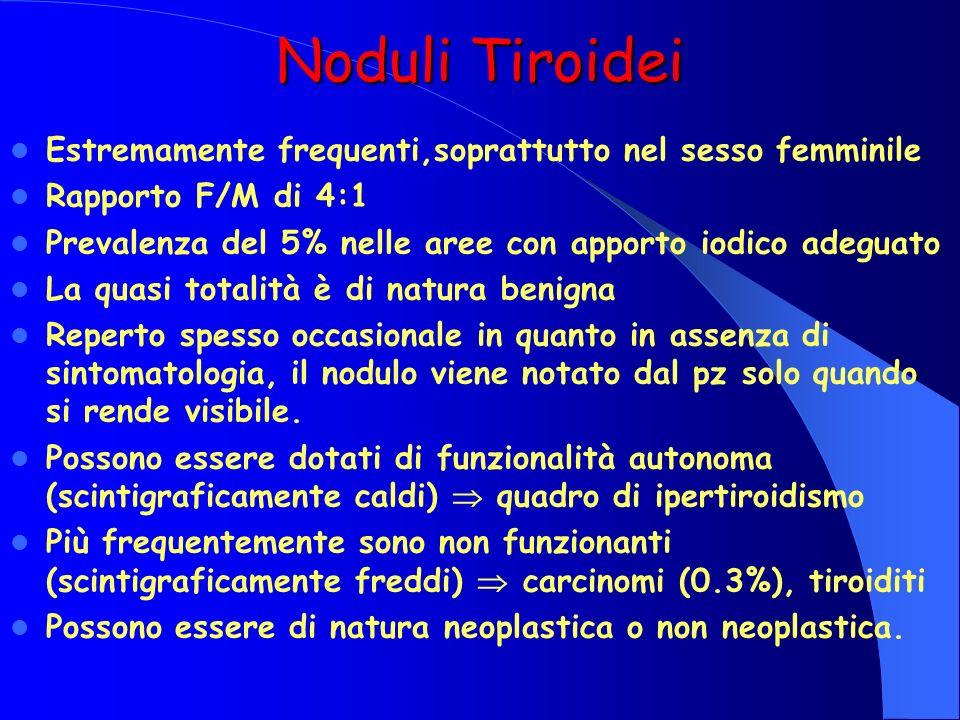 Noduli Tiroidei Estremamente frequenti,soprattutto nel sesso femminile