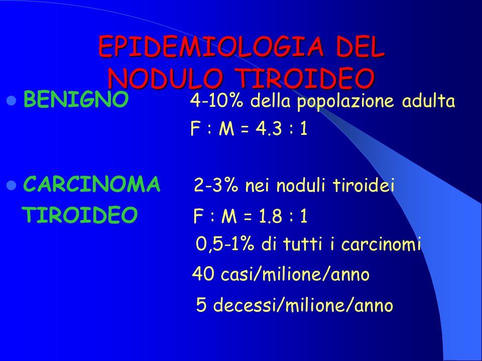 EPIDEMIOLOGIA DEL NODULO TIROIDEO