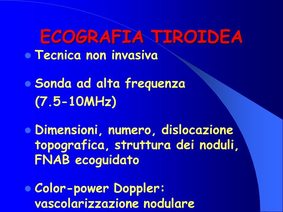 ECOGRAFIA TIROIDEA Tecnica non invasiva Sonda ad alta frequenza