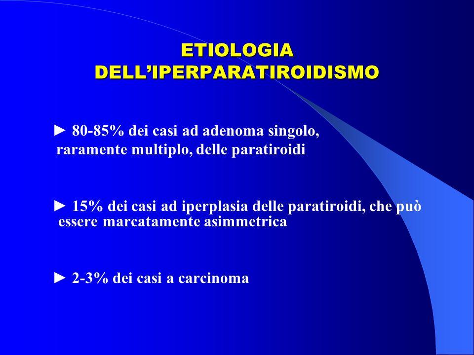 ETIOLOGIA DELL'IPERPARATIROIDISMO