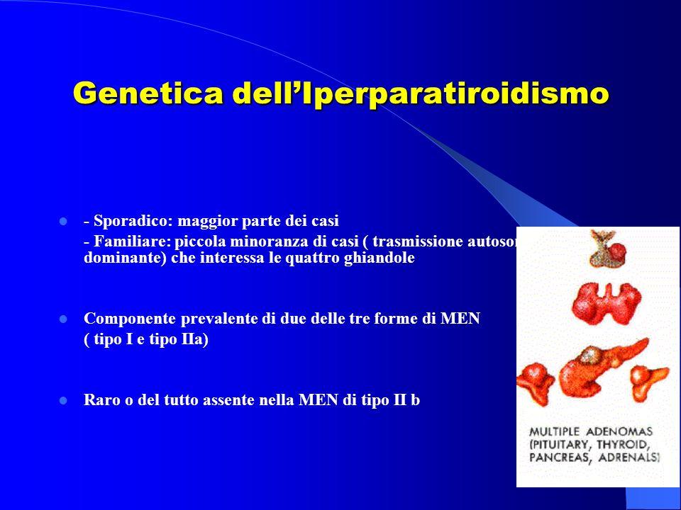 Genetica dell'Iperparatiroidismo