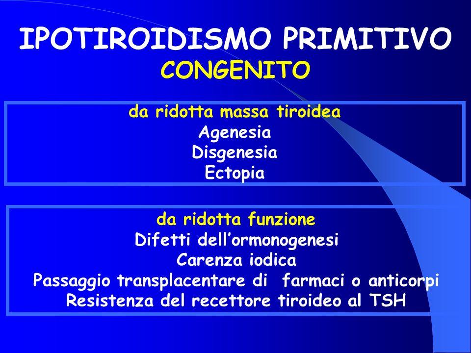 IPOTIROIDISMO PRIMITIVO CONGENITO