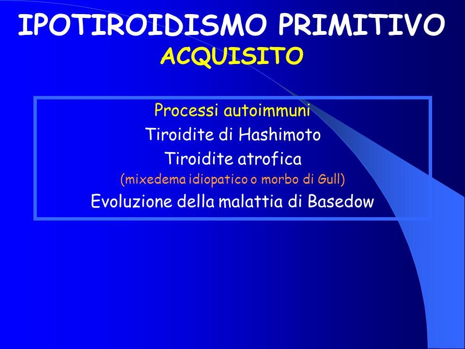 IPOTIROIDISMO PRIMITIVO ACQUISITO