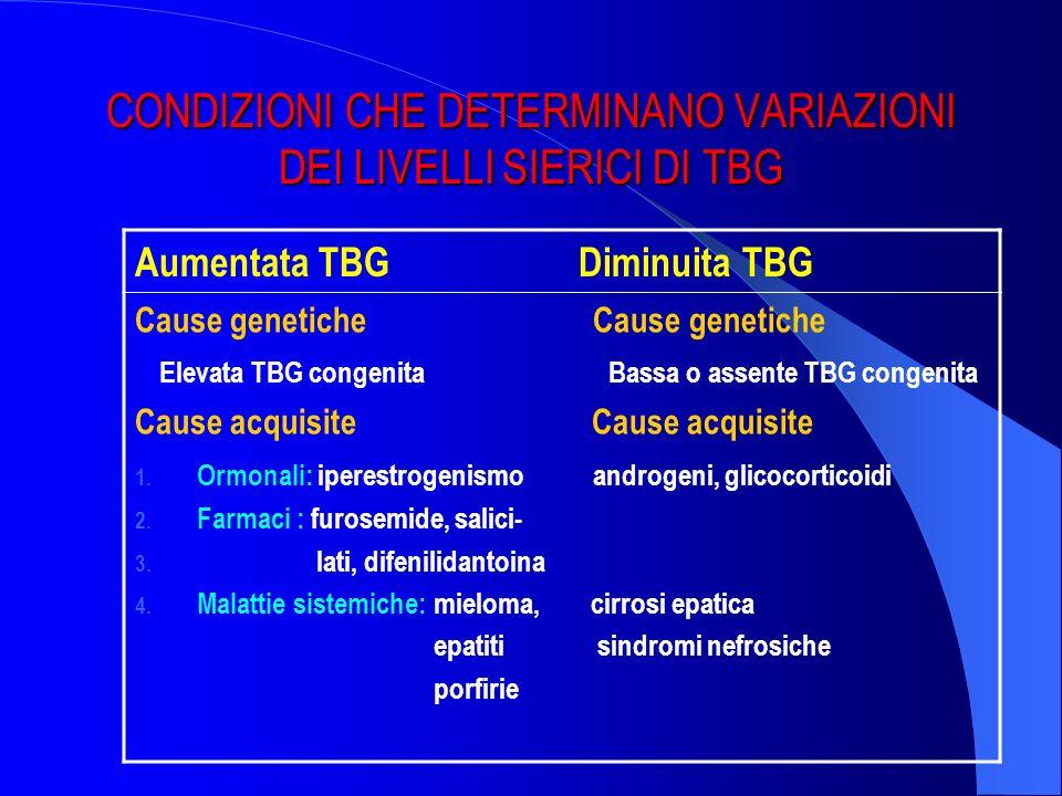 CONDIZIONI CHE DETERMINANO VARIAZIONI DEI LIVELLI SIERICI DI TBG