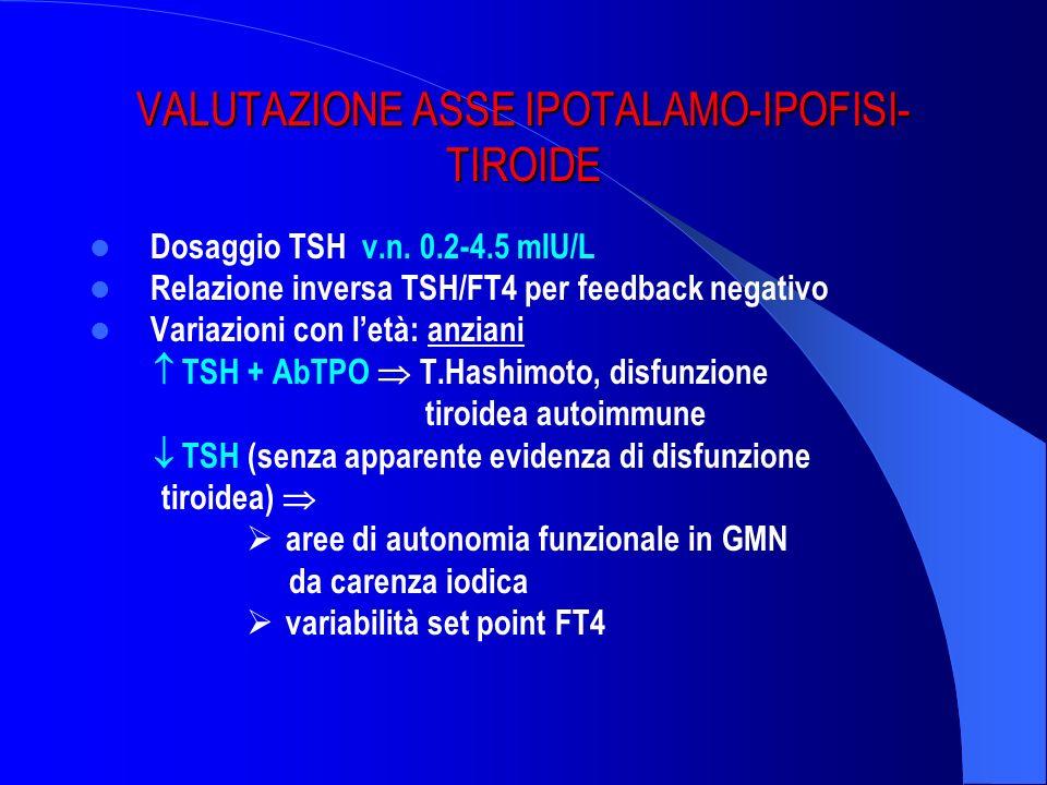 VALUTAZIONE ASSE IPOTALAMO-IPOFISI-TIROIDE