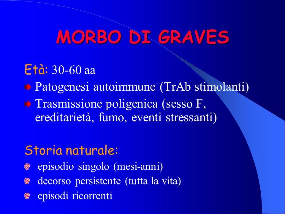 MORBO DI GRAVES Età: 30-60 aa Patogenesi autoimmune (TrAb stimolanti)