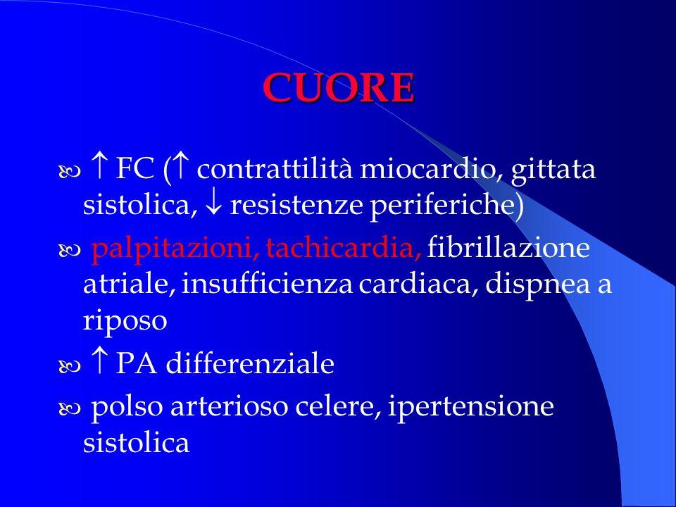 CUORE FC ( contrattilità miocardio, gittata sistolica,  resistenze periferiche)