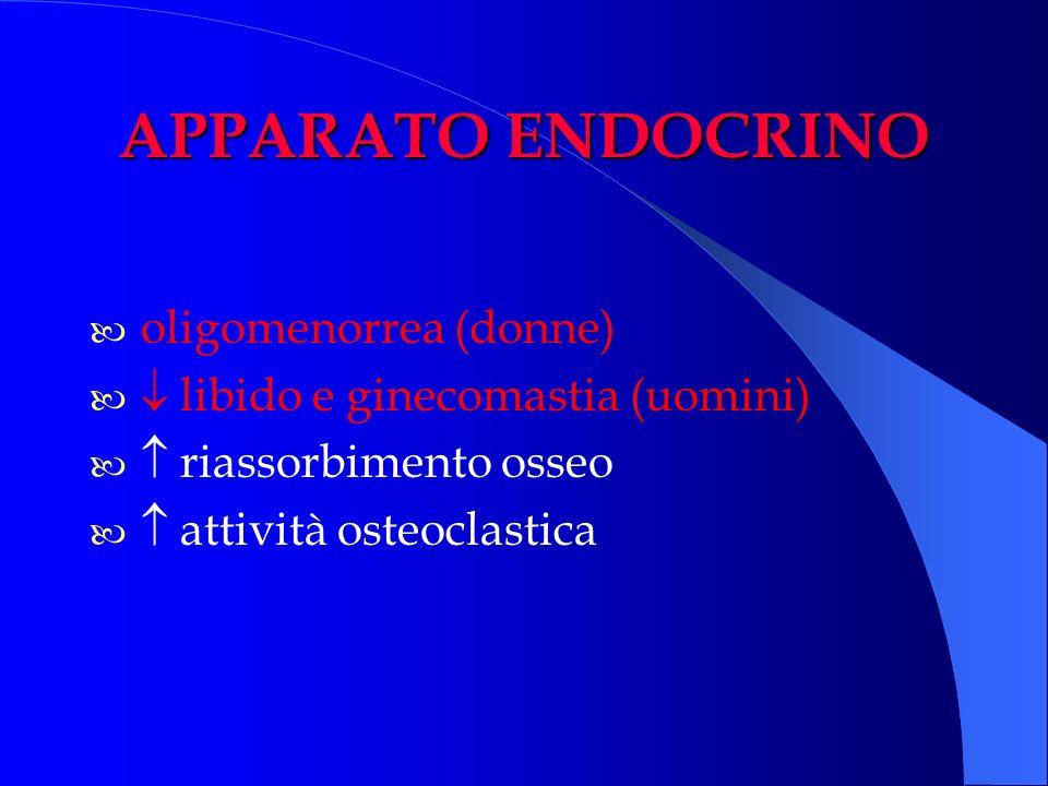 APPARATO ENDOCRINO oligomenorrea (donne)