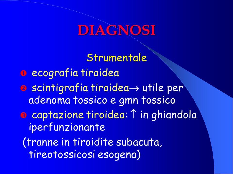 DIAGNOSI Strumentale ecografia tiroidea