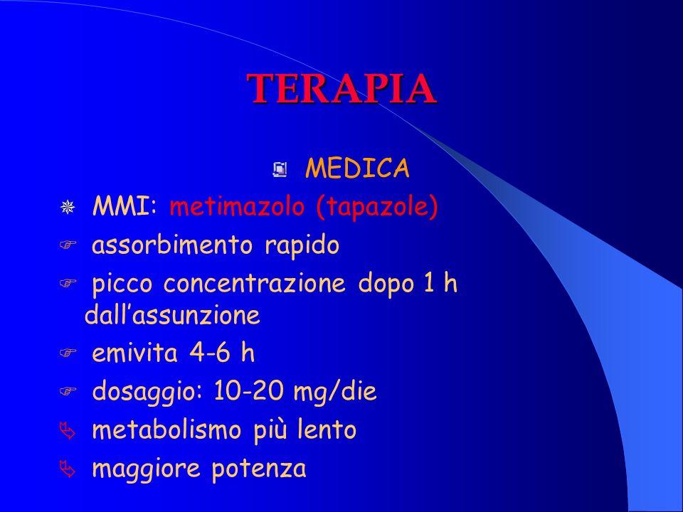 TERAPIA MEDICA MMI: metimazolo (tapazole) assorbimento rapido