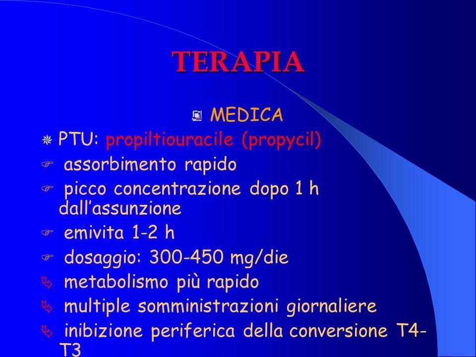 TERAPIA MEDICA PTU: propiltiouracile (propycil) assorbimento rapido
