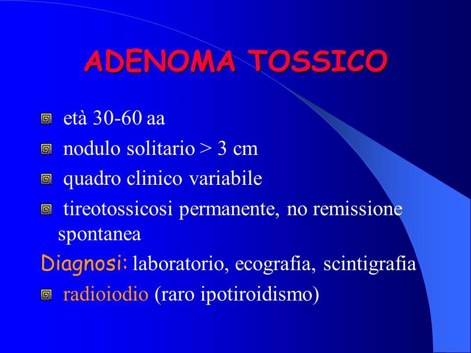 ADENOMA TOSSICO età 30-60 aa nodulo solitario > 3 cm