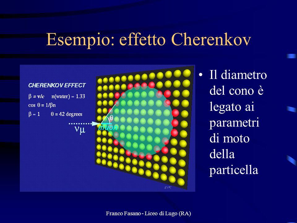 Esempio: effetto Cherenkov