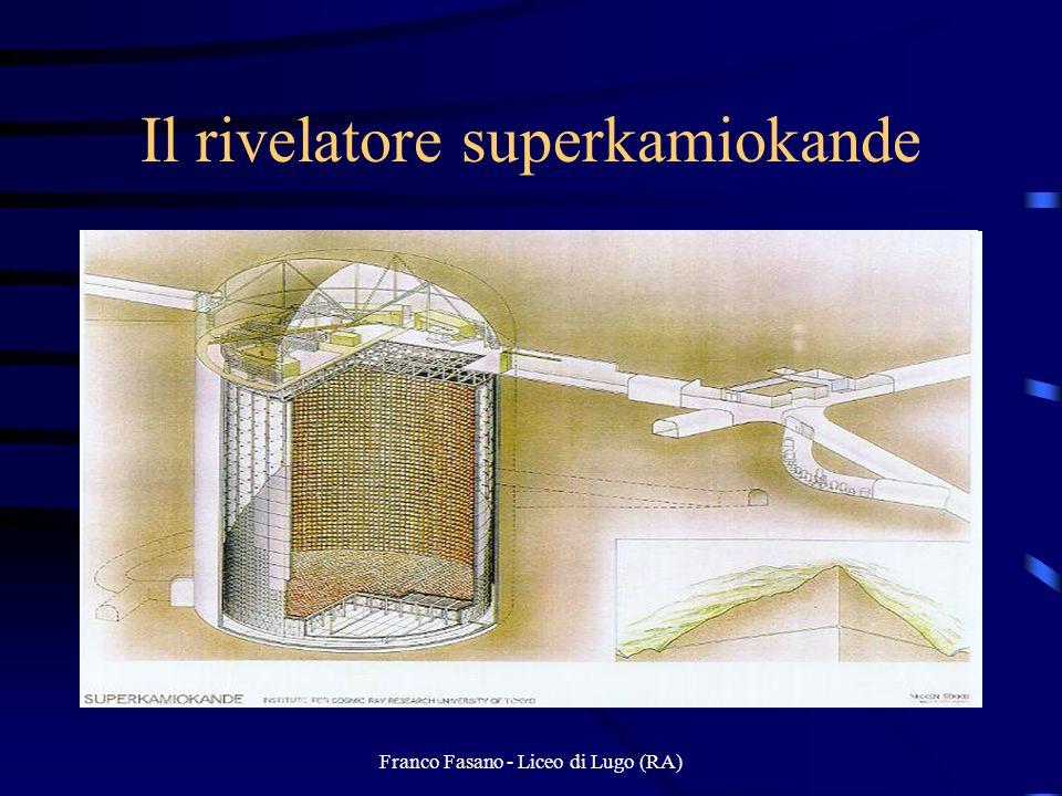 Il rivelatore superkamiokande