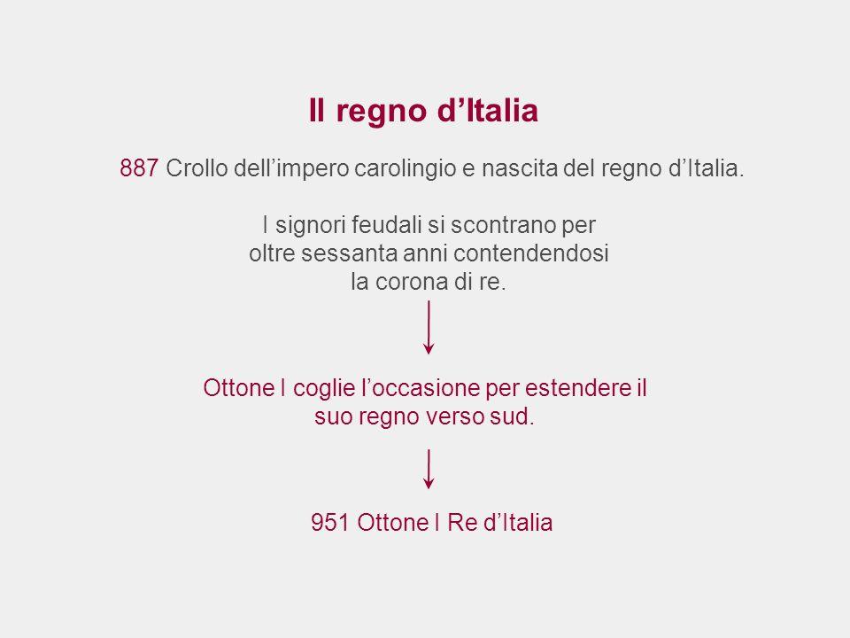 Il regno d'Italia 887 Crollo dell'impero carolingio e nascita del regno d'Italia.