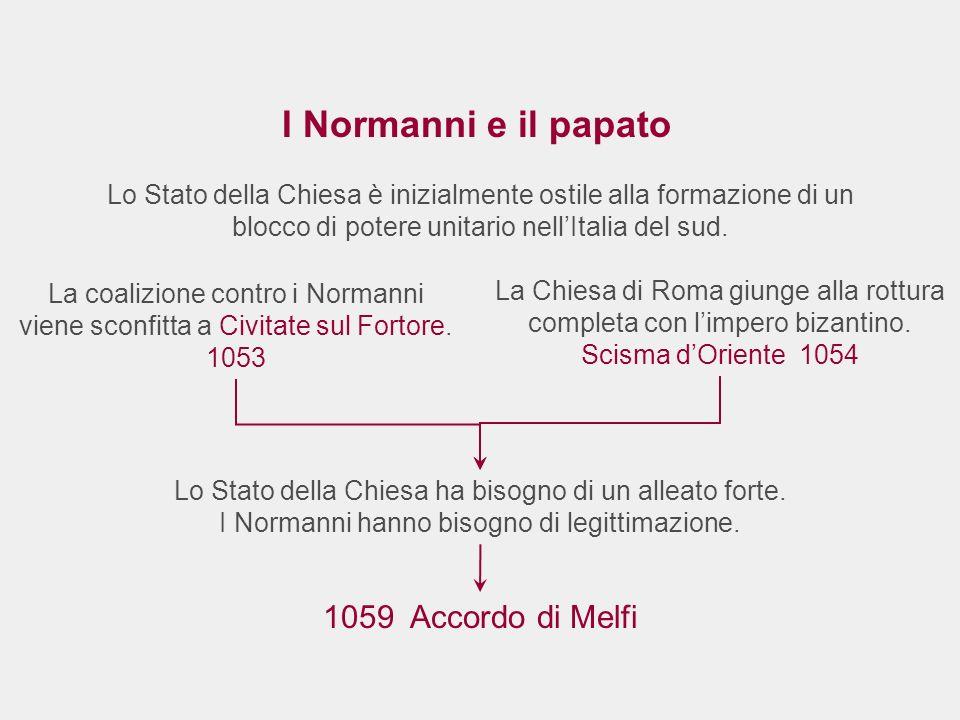 I Normanni e il papato 1059 Accordo di Melfi