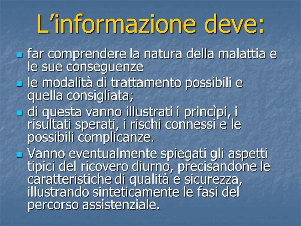 L'informazione deve:far comprendere la natura della malattia e le sue conseguenze. le modalità di trattamento possibili e quella consigliata;