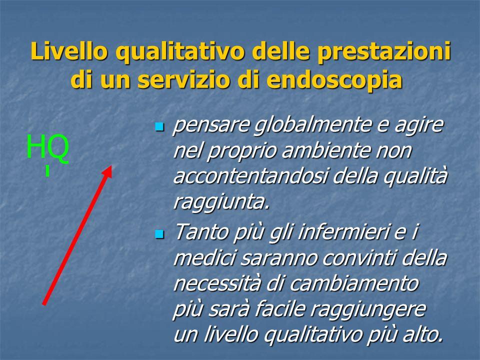 Livello qualitativo delle prestazioni di un servizio di endoscopia