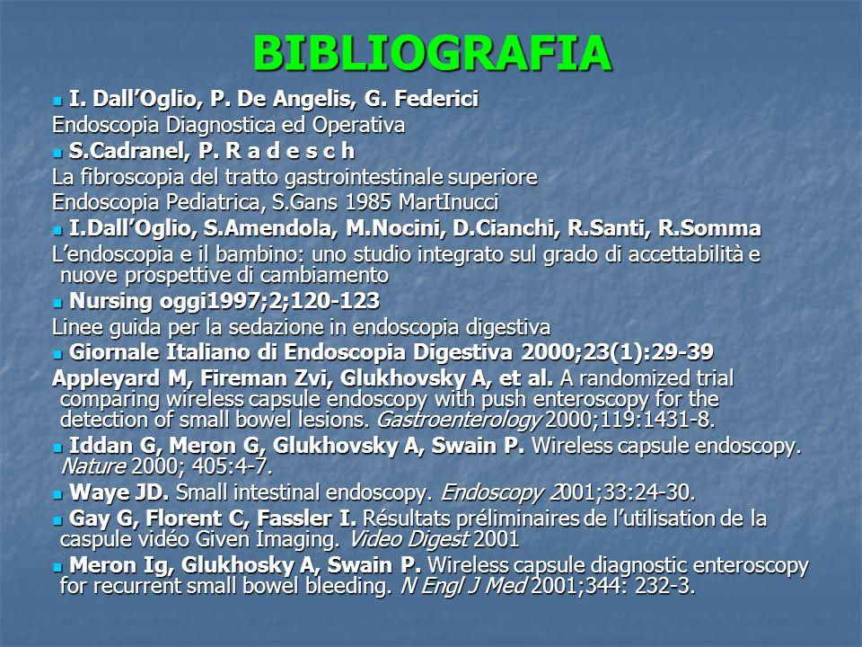 BIBLIOGRAFIA I. Dall'Oglio, P. De Angelis, G. Federici