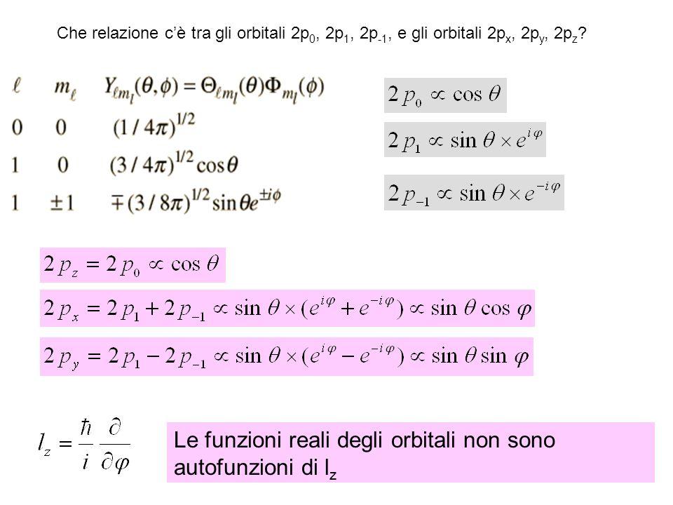 Le funzioni reali degli orbitali non sono autofunzioni di lz