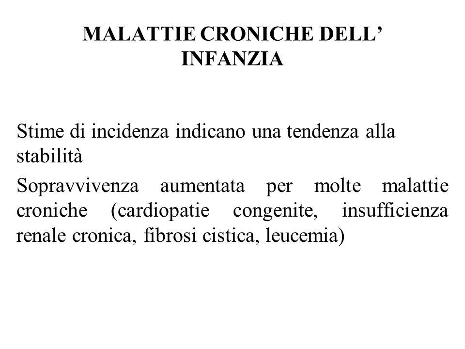 MALATTIE CRONICHE DELL' INFANZIA