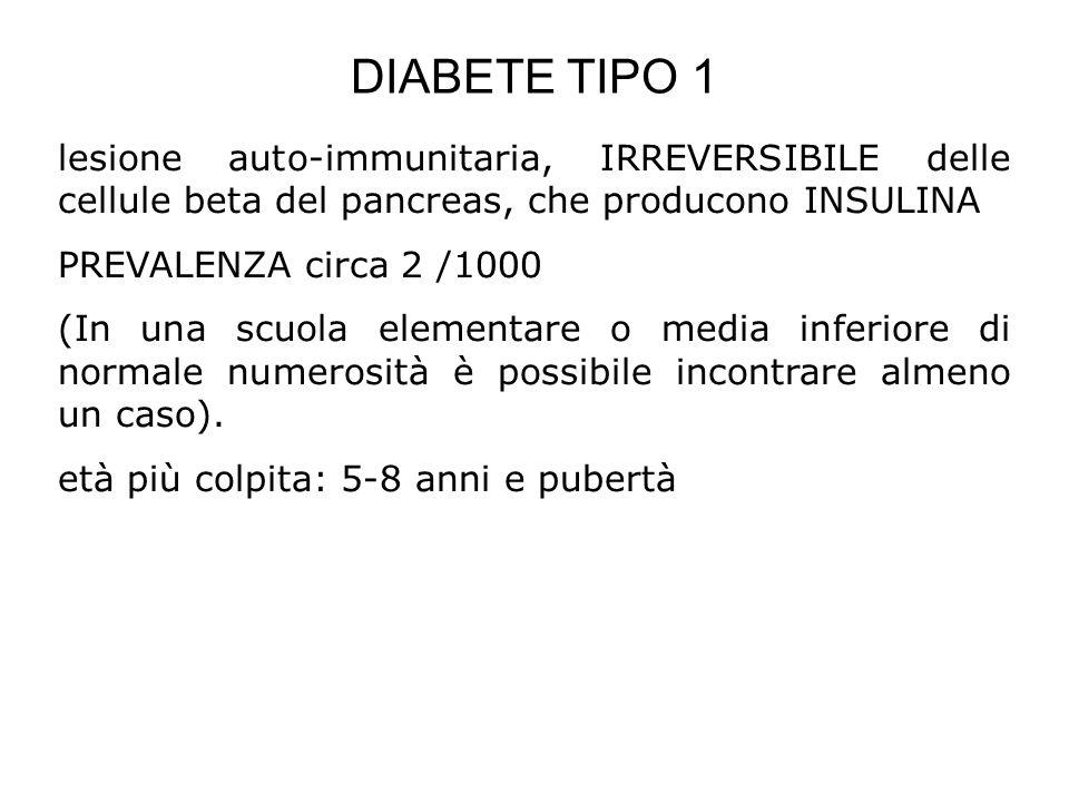 DIABETE TIPO 1 lesione auto-immunitaria, IRREVERSIBILE delle cellule beta del pancreas, che producono INSULINA.