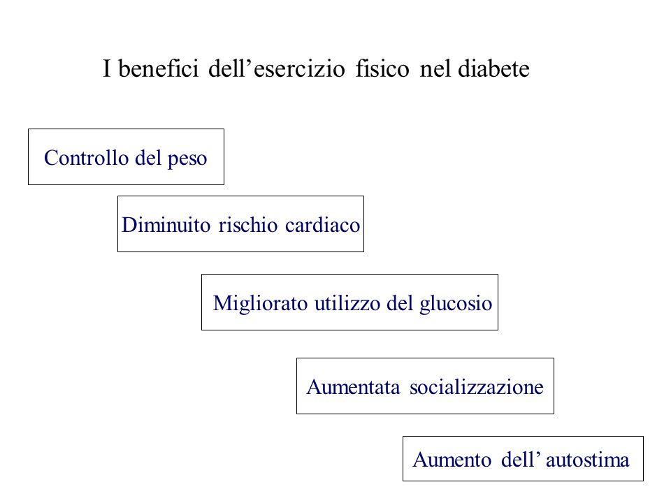 I benefici dell'esercizio fisico nel diabete