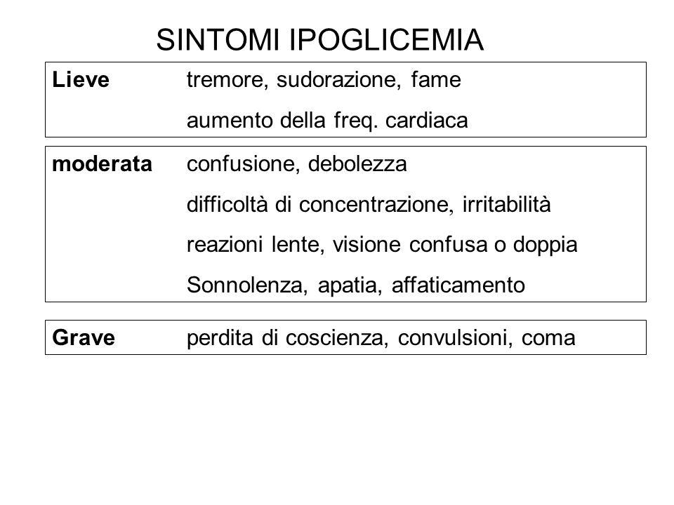 SINTOMI IPOGLICEMIA Lieve tremore, sudorazione, fame