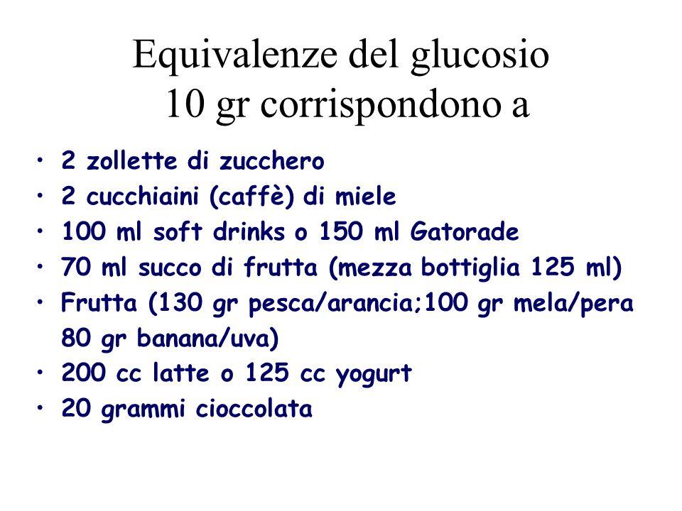 Equivalenze del glucosio 10 gr corrispondono a